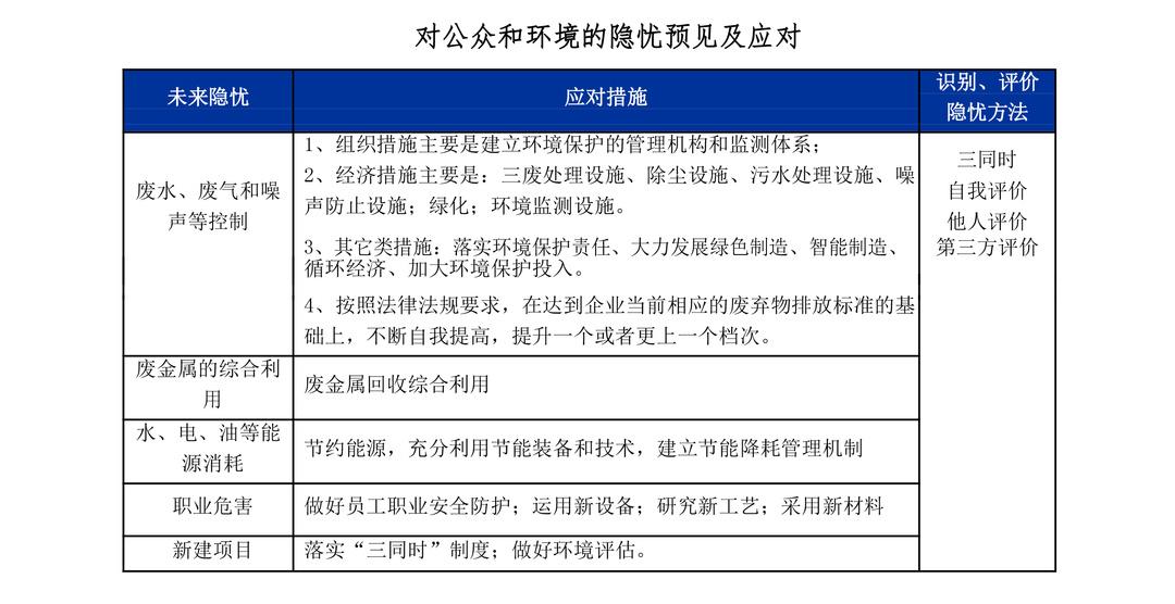 社会义务报告-2021-10.jpg