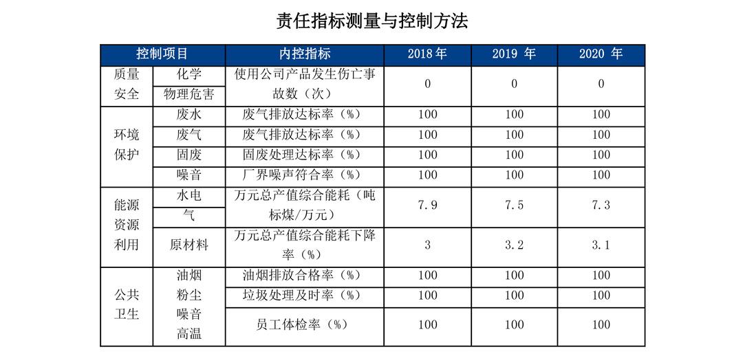 社会义务报告-2021-9.jpg