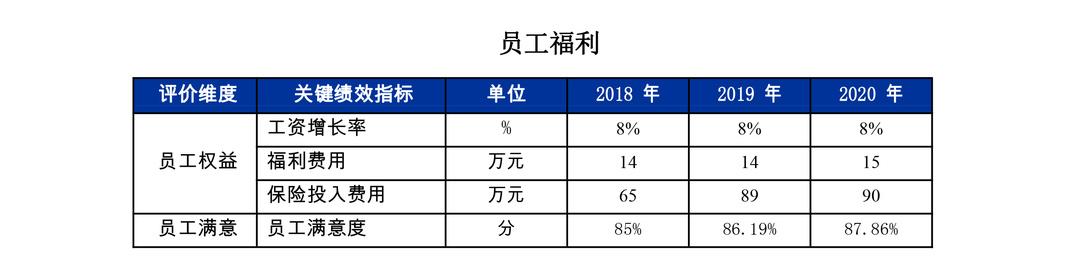 社会义务报告-2021-15.jpg