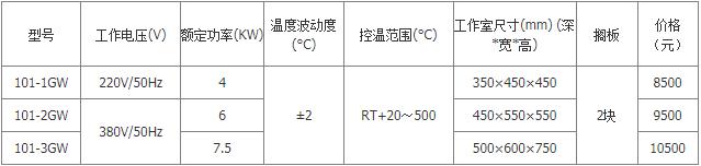 高温干燥箱规格.png