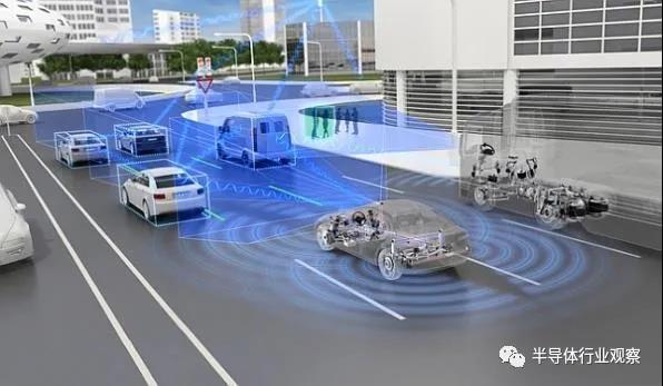 智能汽车2.jpg