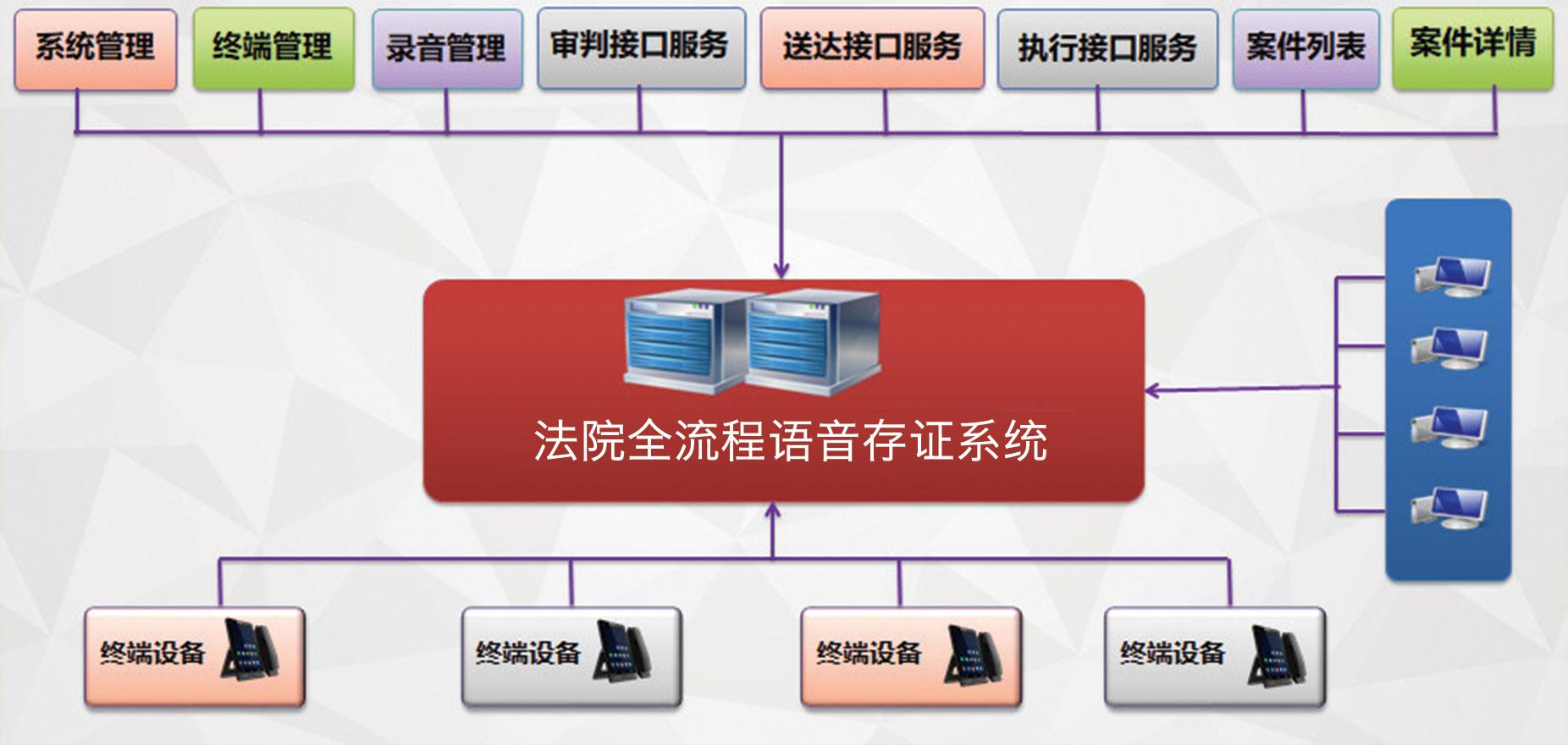 法院存证系统.jpg