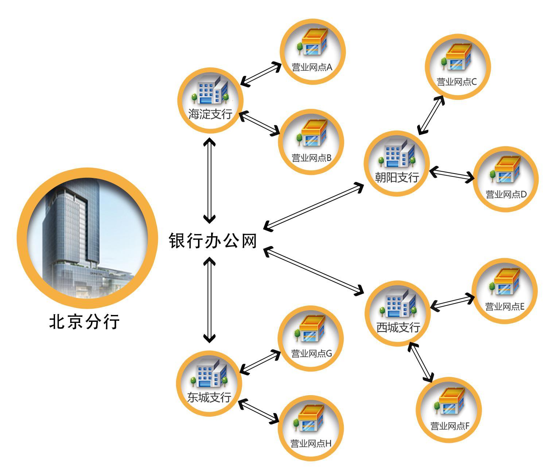银行营销系统.jpg