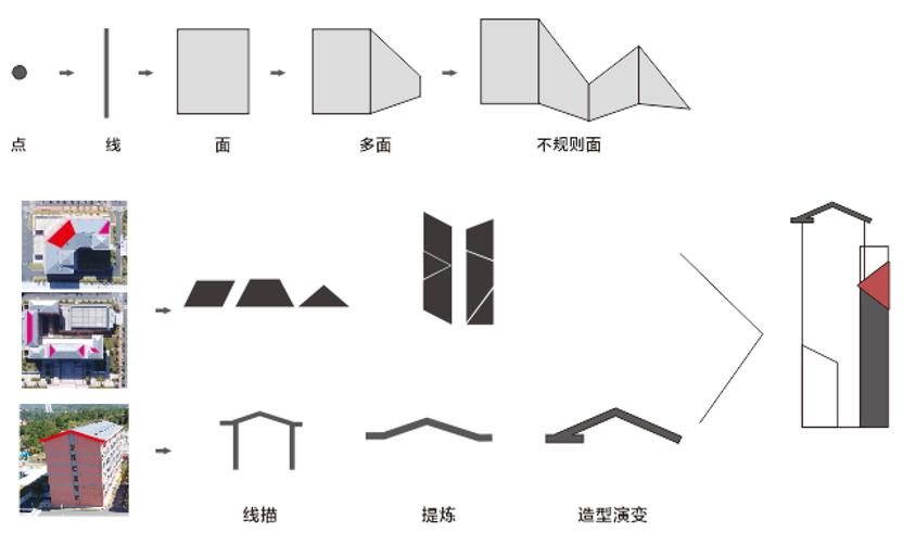 造型元素.png
