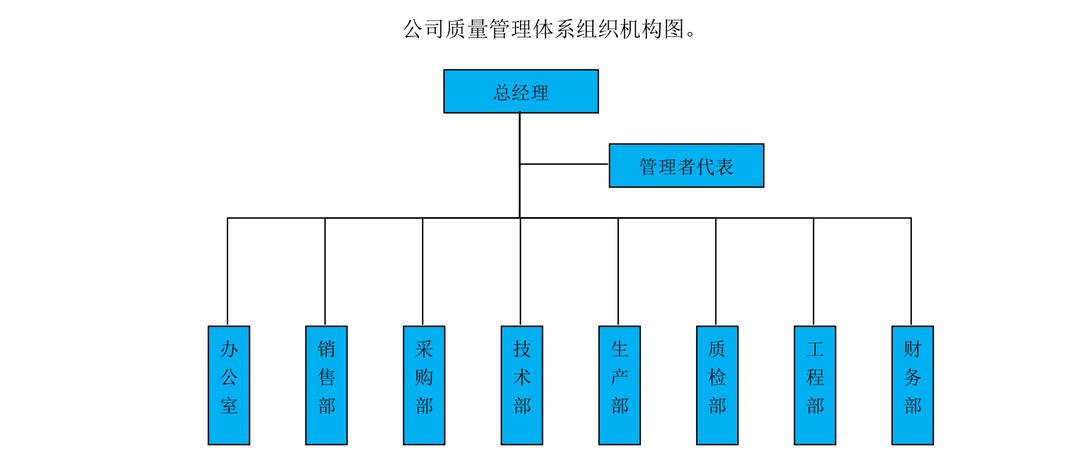 質量诚信报告-2021-7.jpg