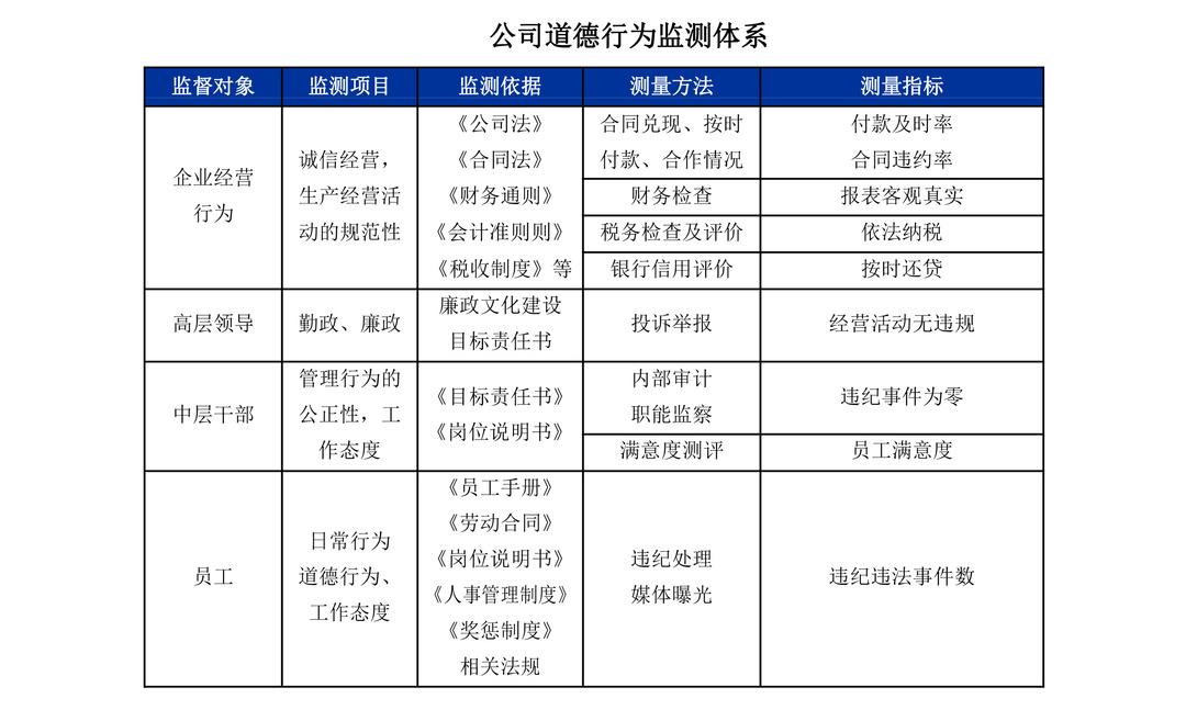 社會責任报告-2021-12.jpg