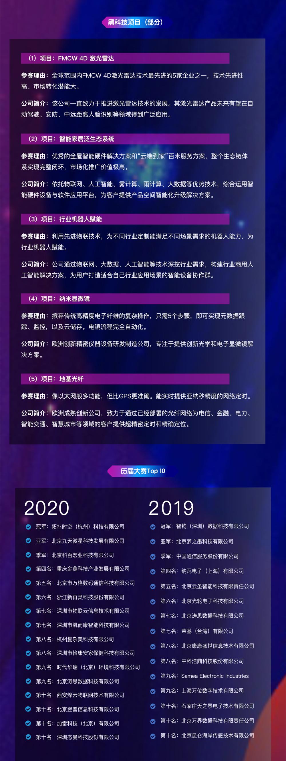 2021全球物联网黑科技大赛_2.jpg
