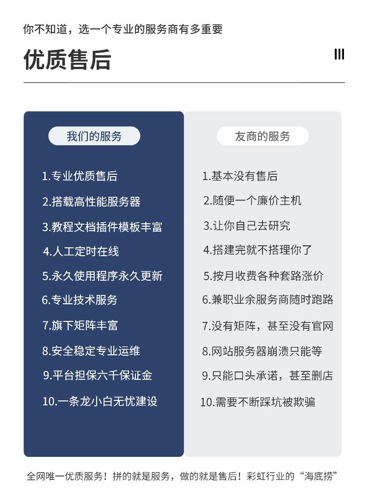 万码云红包封面商城同款主站搭建,彩虹系统正版一条龙详情介绍-彩虹系统官网