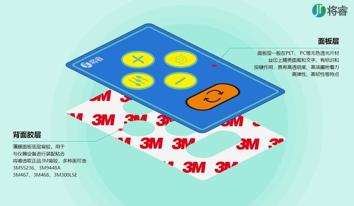 薄膜面板结构图1200×700.jpg
