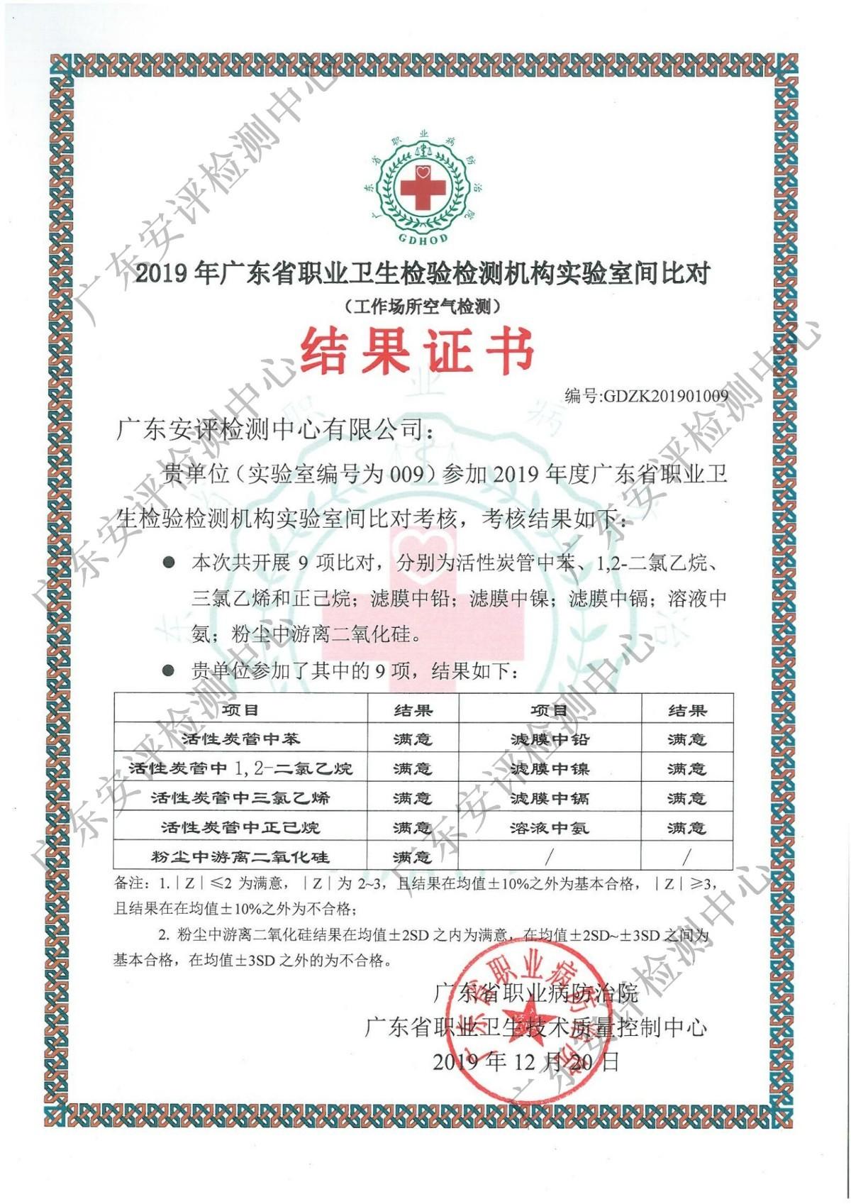 2019年广东省职业卫生检验检测机构实验室间比对结果证书(1)_00.jpg