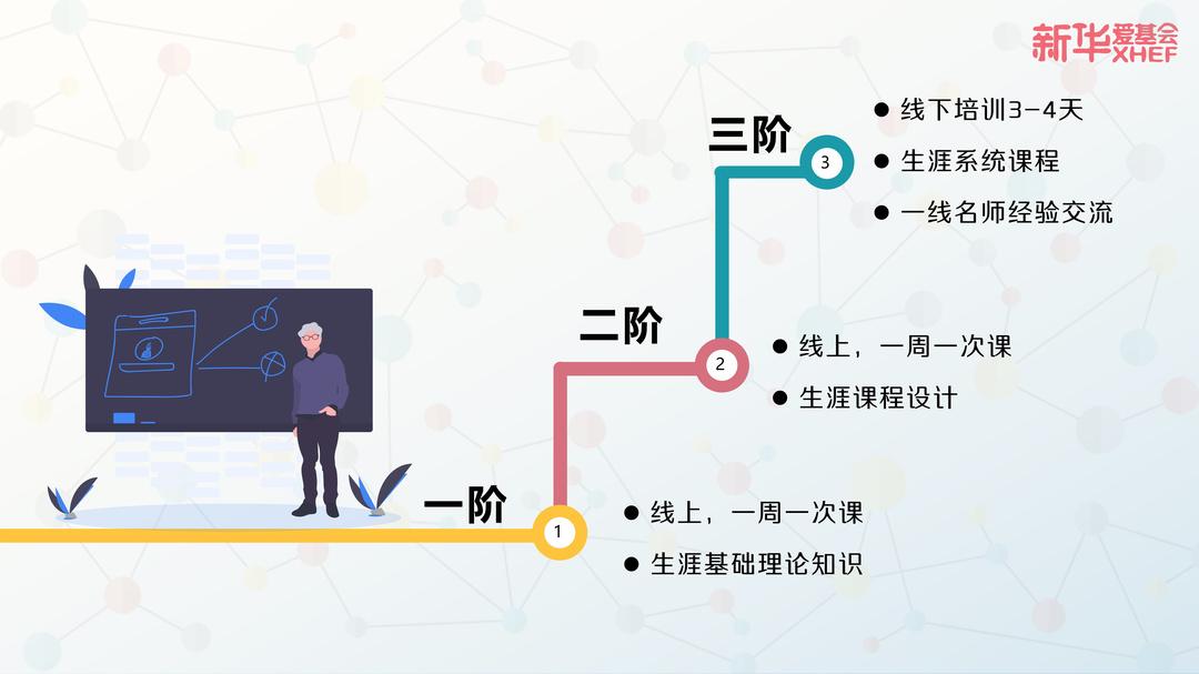 生涯师资培训开场-昌苗苗.jpg
