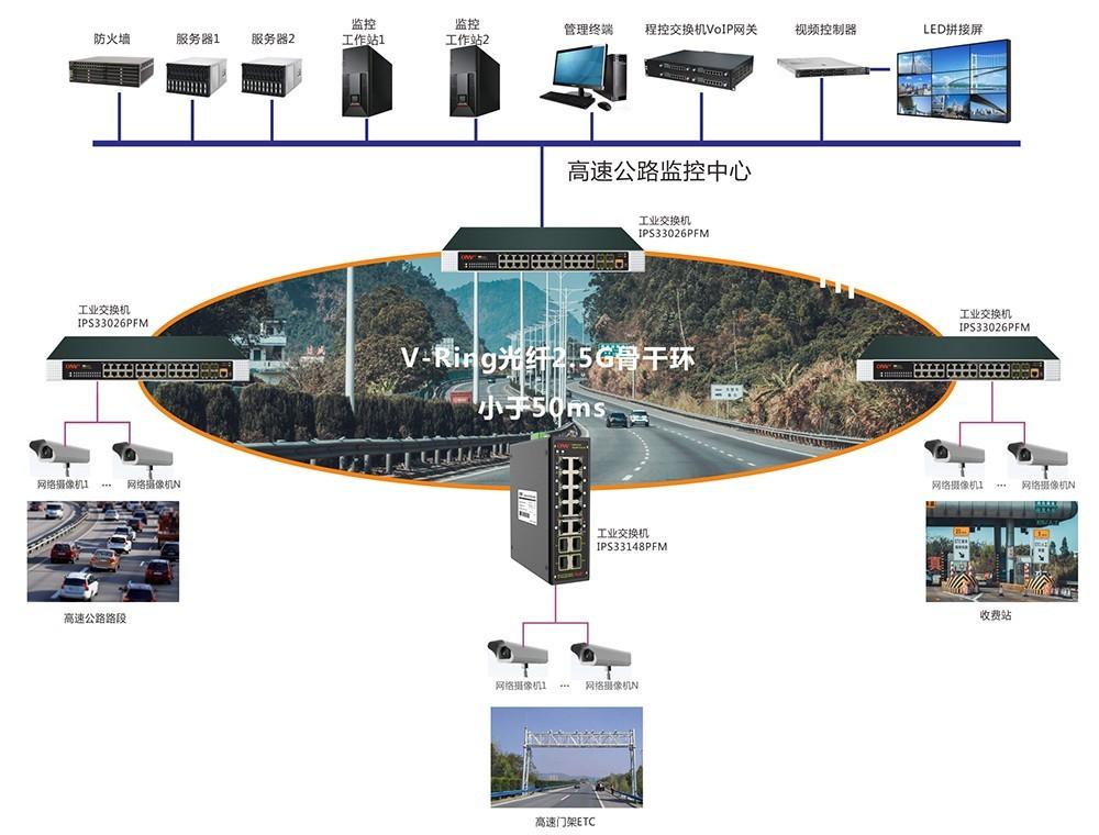 ETC工业以太网通信解决方案