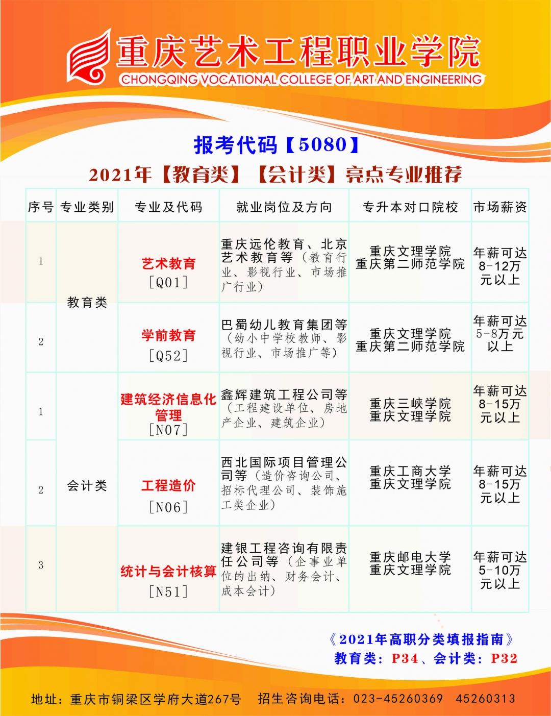 2021年春招分类优势(教育、会计).jpg