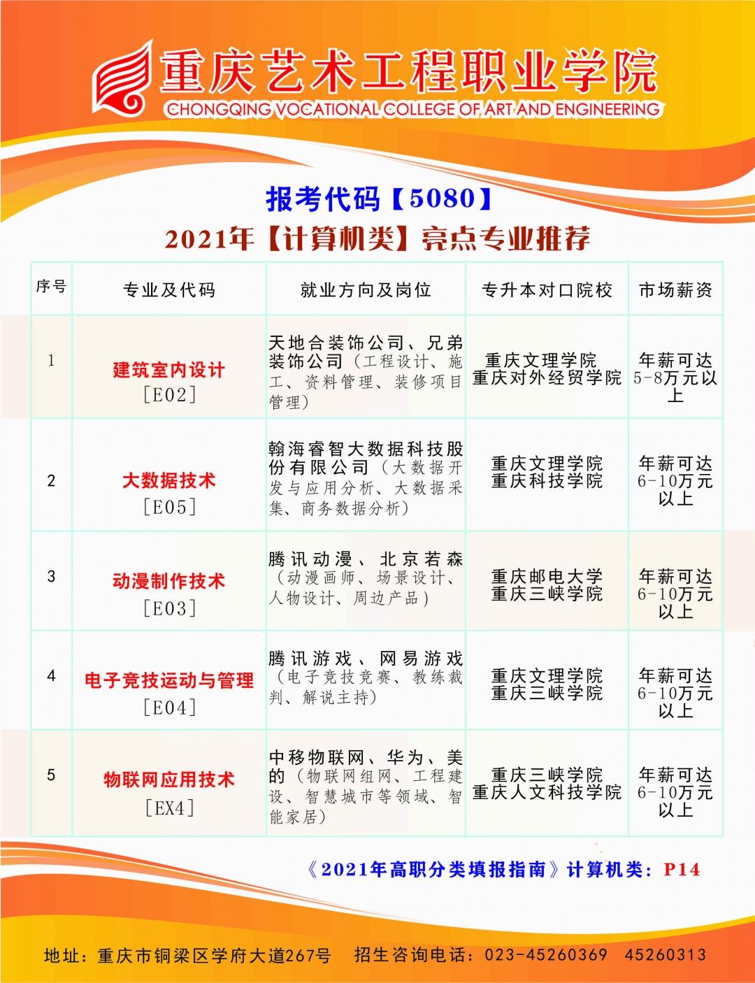 2021年春招分类优势(计算机).jpg