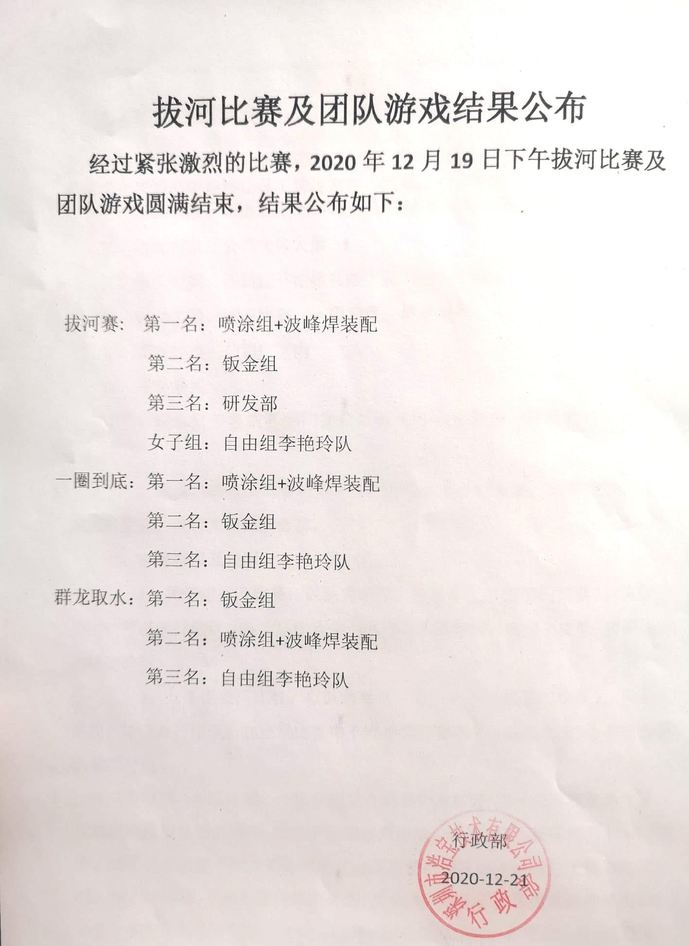 拔河比赛及团队有限获奖名单_20201221.jpg