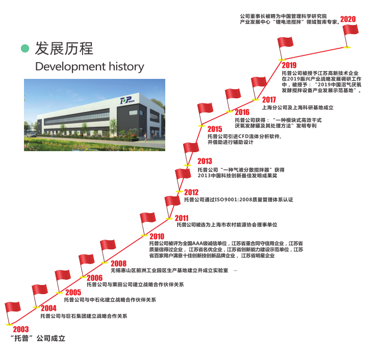 发展历程1.png