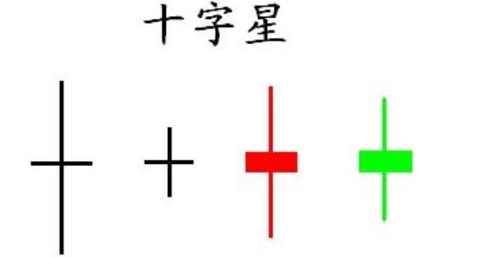 陈楚初:晚上讲一讲十字星的种类和运用 (大家有机会可以试一试)