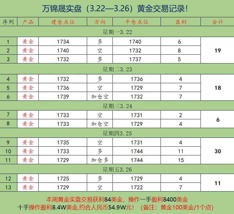 3.22—3.26交易記錄.png