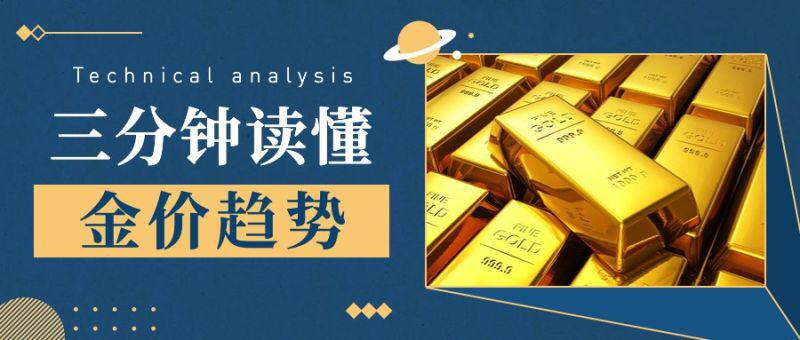 李菘蓝:3.3黄金日线首次收阳,反弹会扩大吗?今日分析