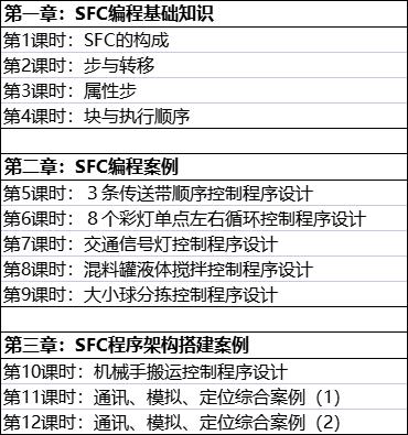 三菱FX5U-SFC编程应用.png