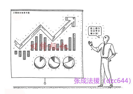 宁波海顺投顾收会员费荐股竟是骗局,股民亏损了怎么退款?