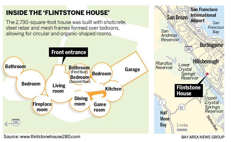 flintstone-house-031818-01.jpg