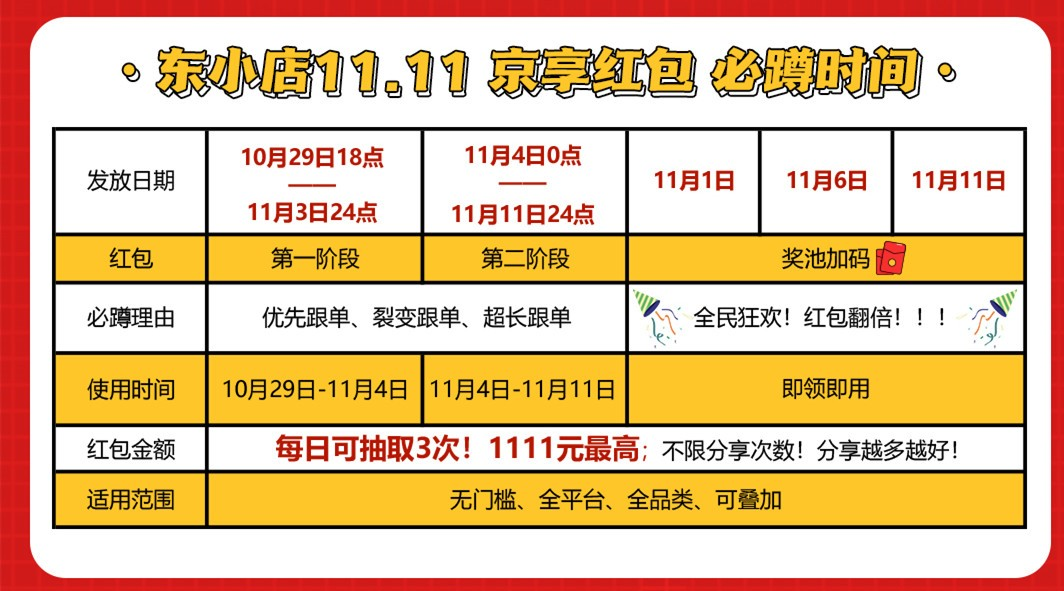 2021年双11红包京东双十一红包京享红包最新抢红包攻略京东活动互助插图2