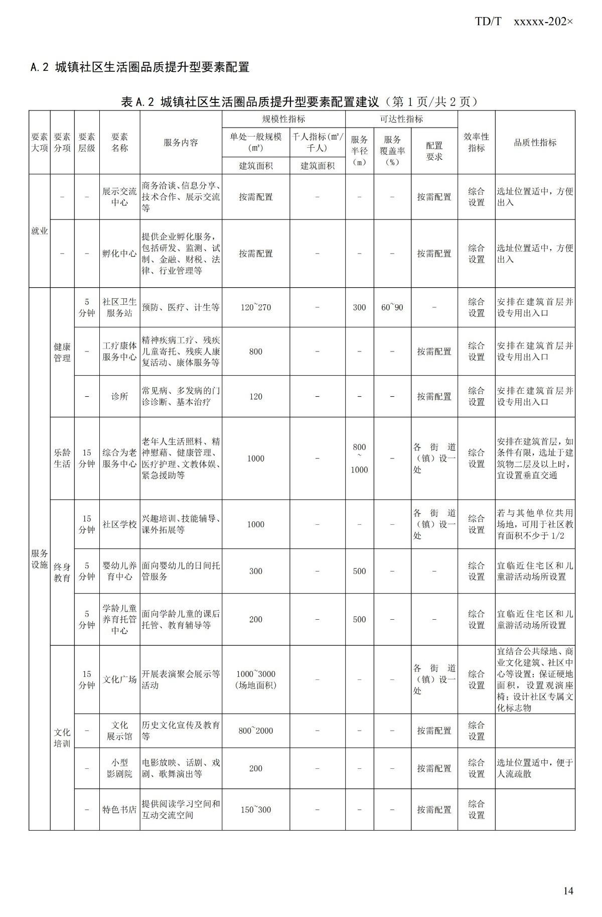 20_WD_240432_社区生活圈规划技术指南_19.jpg