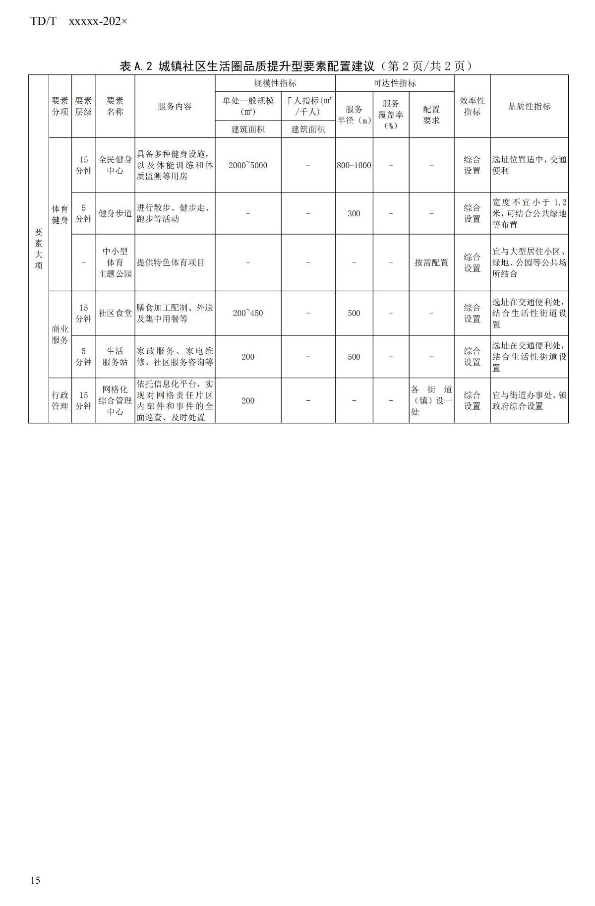 20_WD_240432_社区生活圈规划技术指南_20.jpg
