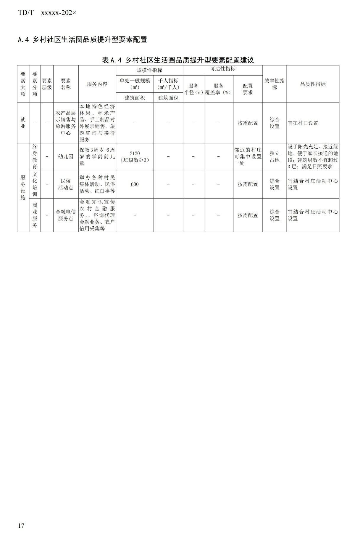 20_WD_240432_社区生活圈规划技术指南_22.jpg