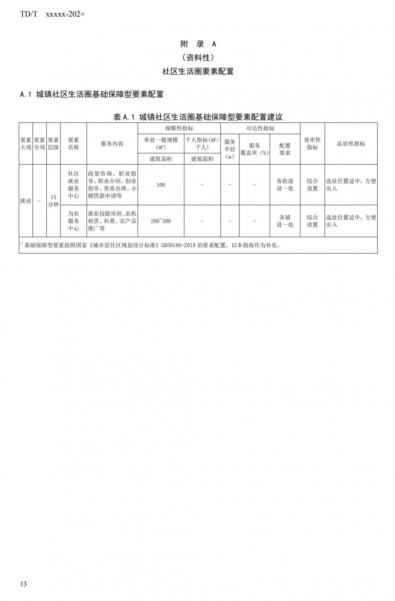 20_WD_240432_社区生活圈规划技术指南_18.jpg