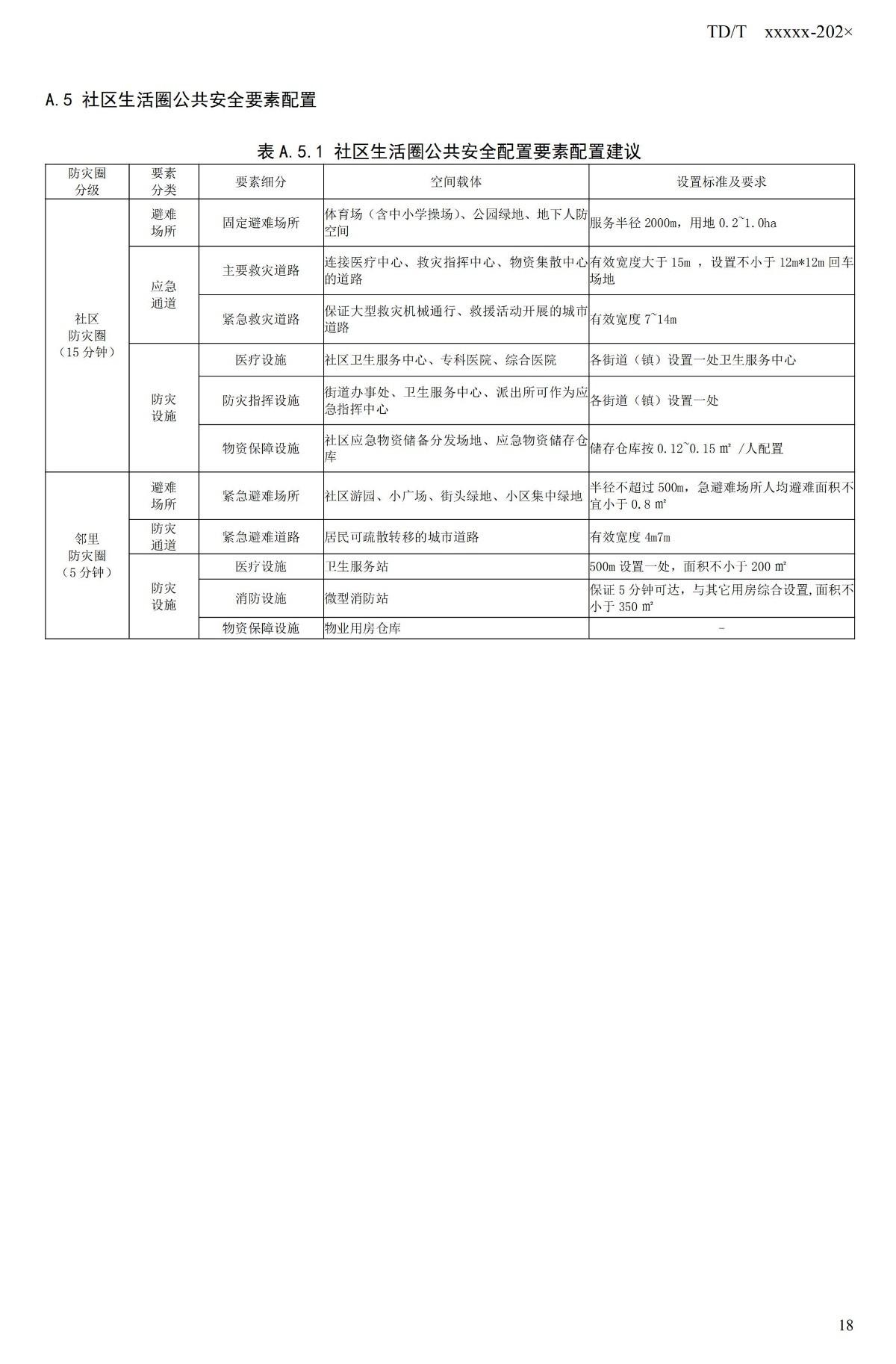 20_WD_240432_社区生活圈规划技术指南_23.jpg