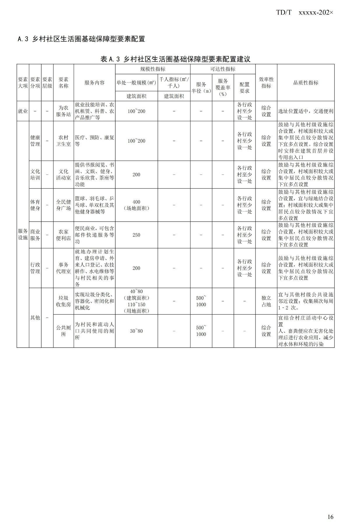 20_WD_240432_社区生活圈规划技术指南_21.jpg