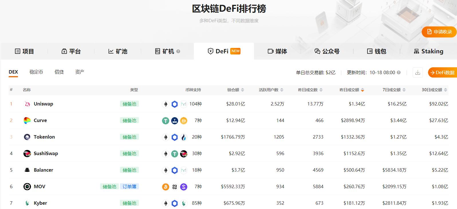 QKL123 DeFi排行榜.png