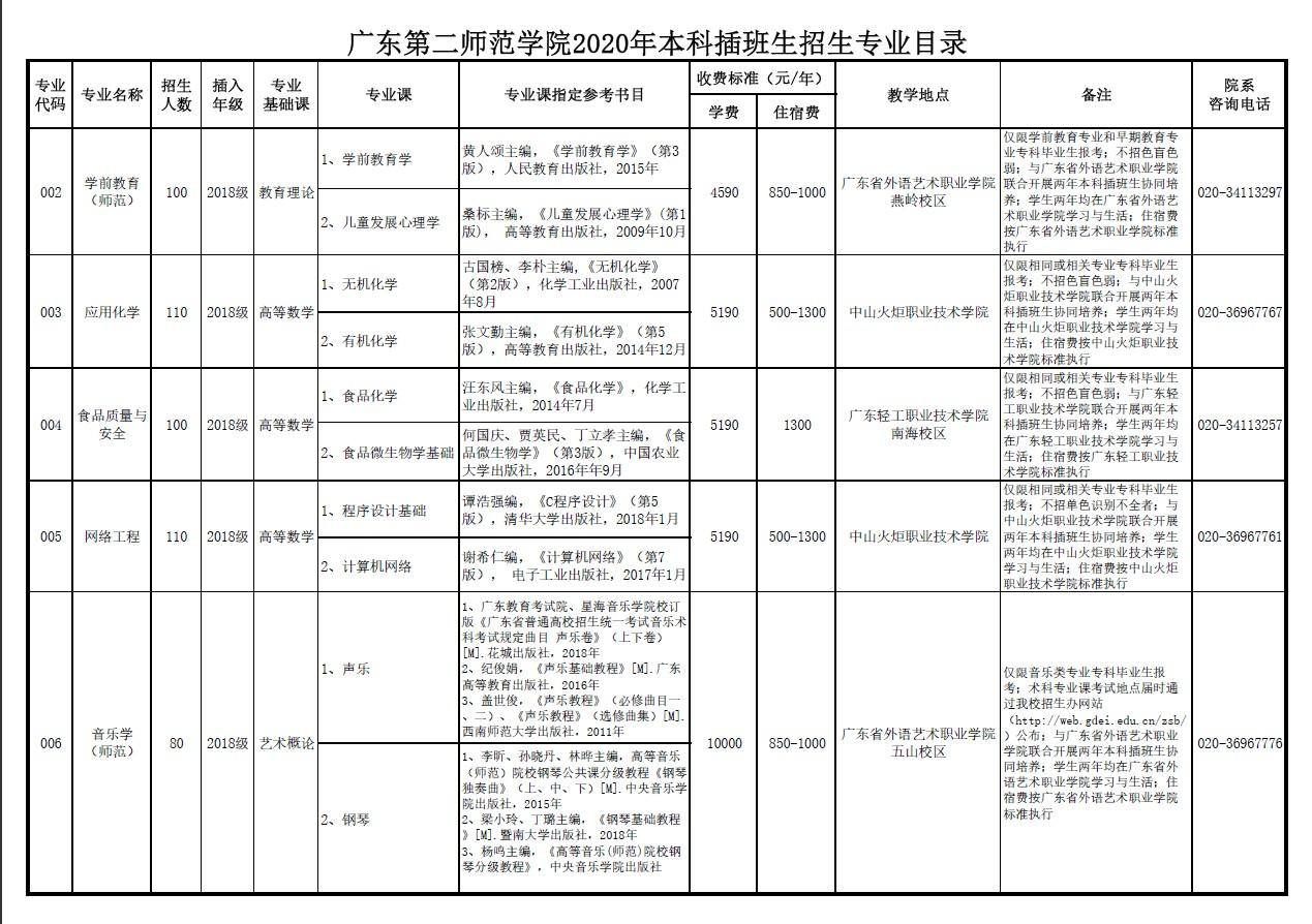 广东第二师范学院专业.jpg