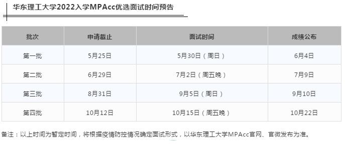 华东理工大学2022年入学MPAcc优选面试时间预告