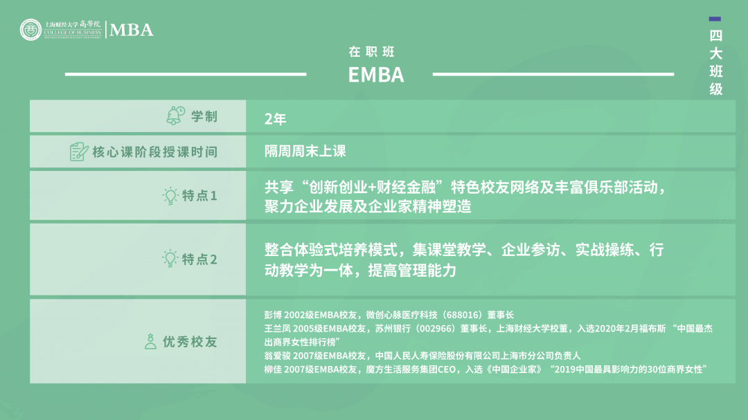 2022年入学上财MBA招生宣讲_18.png