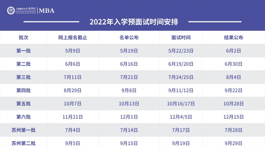 2022年入学上财MBA招生宣讲_35.png