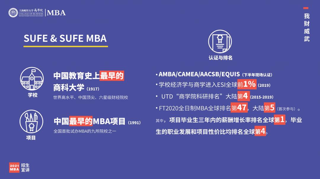 2022年入学上财MBA招生宣讲_02.png