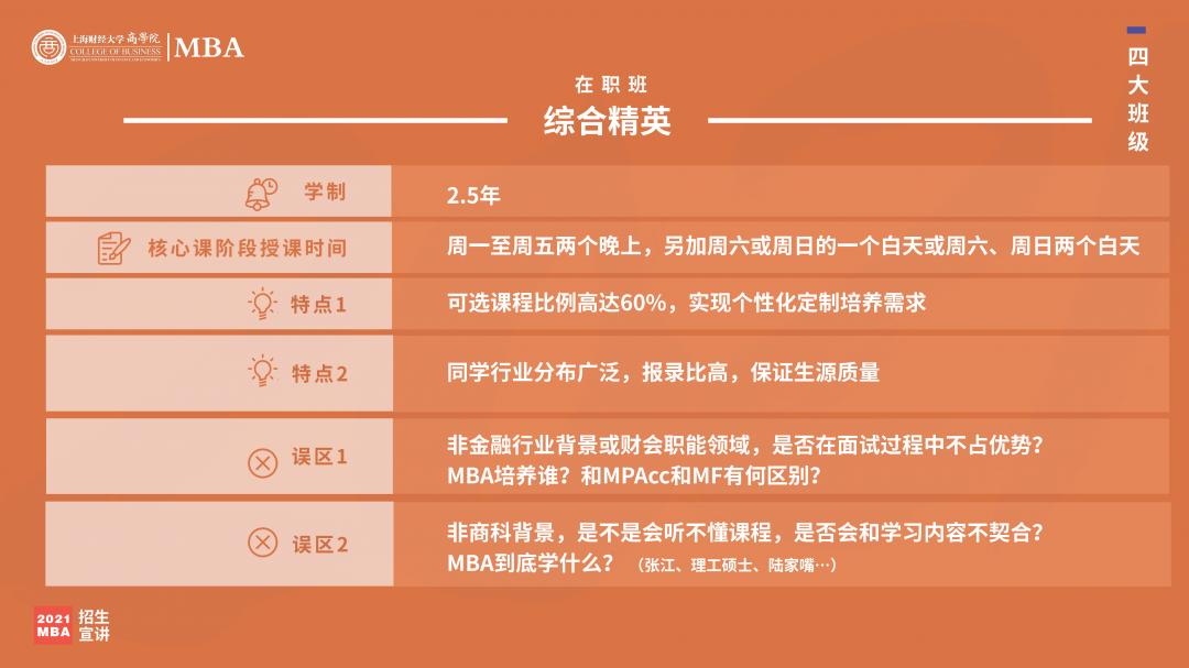 2022年入学上财MBA招生宣讲_09.png