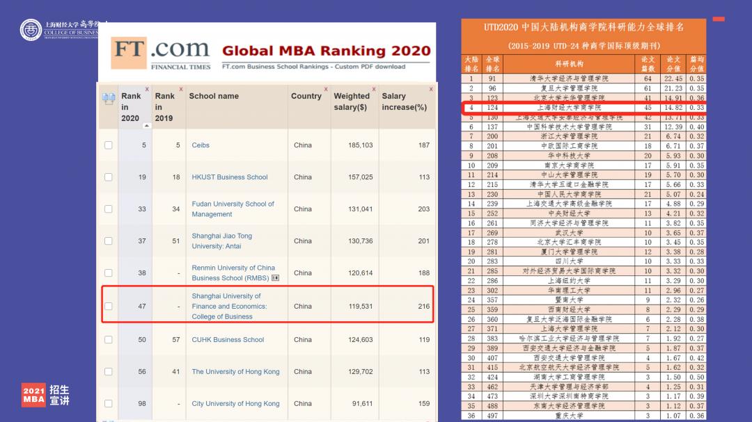 2022年入学上财MBA招生宣讲_03.png