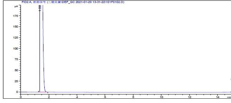 无苯二硫化碳.png